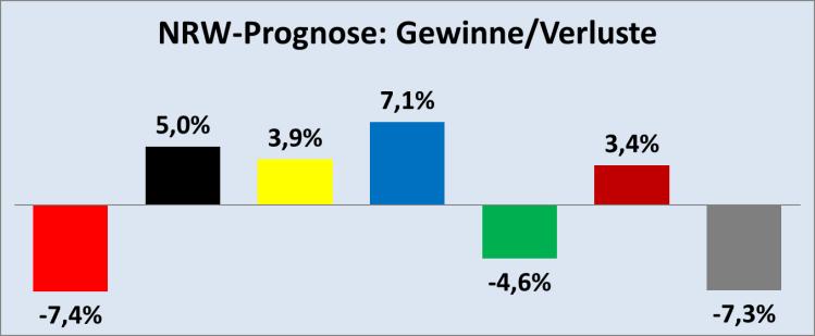 NRW-G-V