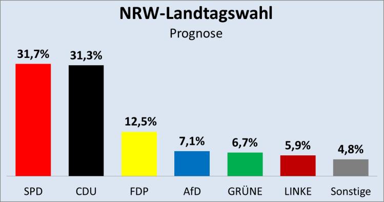 NRW.xlsx