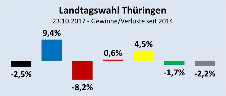 Thüringen-2017-10-23-G-V