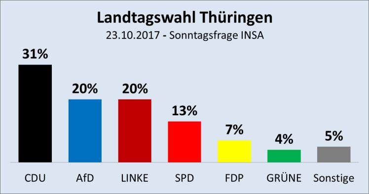 Thüringen-2017-10-23