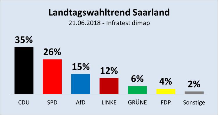 Saarland-2018-06-21
