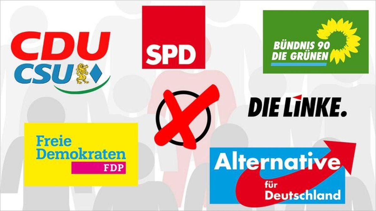 Volksparteien