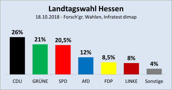 2018-10-18-ZDF-ARD