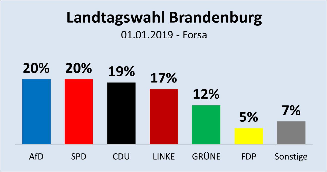 Brandenburg-2019-01-01