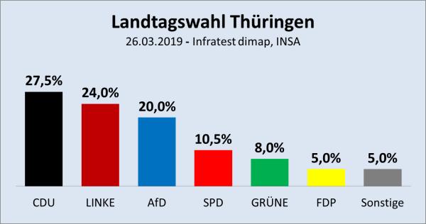 Thüringen-2019-03-26