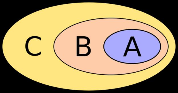 Teilmenge