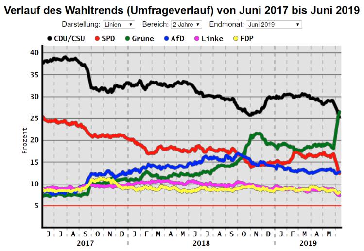 Graf-2019-06-12