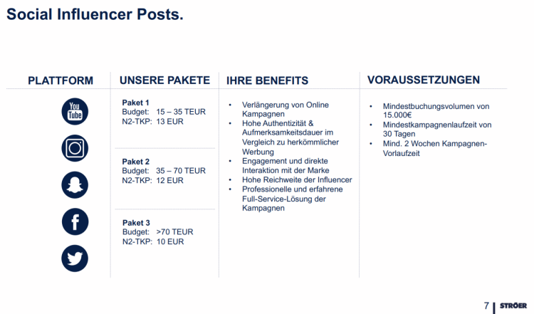 Preisliste-Social-Influencer-Posts
