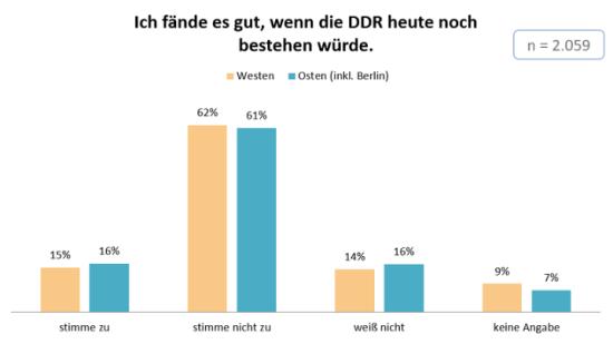 DDR-3