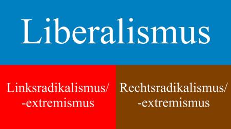 Liberalismus-Antiliberalismus