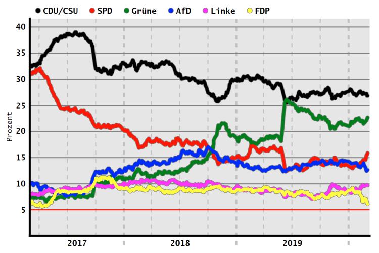 2020-03-03