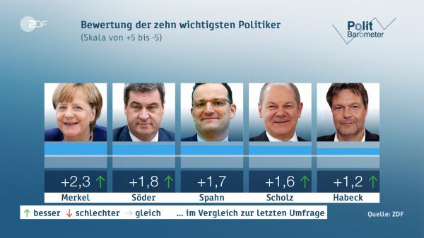Politbaromter-2020-03-27-11