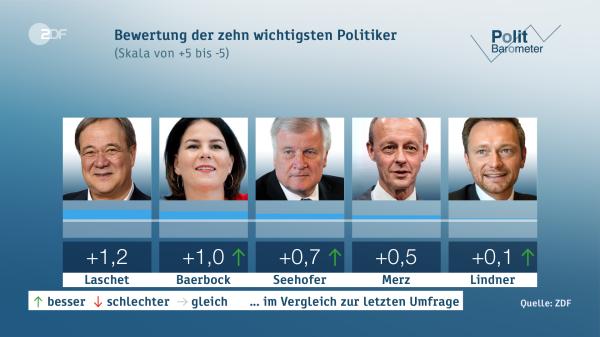 Politbaromter-2020-03-27-12