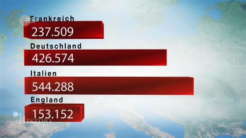 Spanische Grippe-Todesopfer-Europa