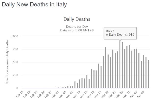 Italien-2020-04-08
