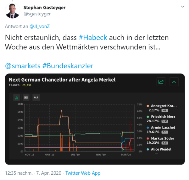 Next German Chancellor