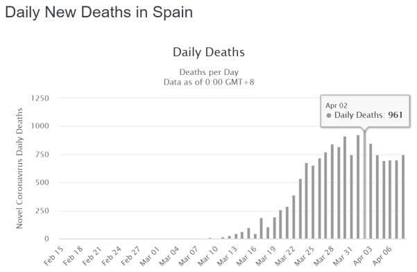 Spanien-2020-04-08