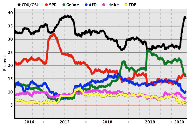 2020-05-03