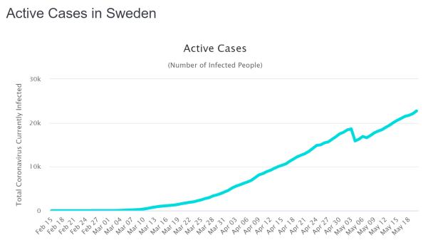 Schweden-2020-05-20