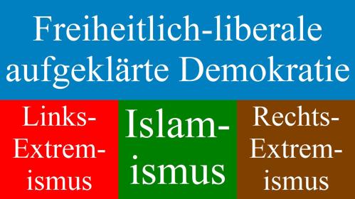 Aufgeklärte-freiheitliche-Demokratie-versus-Extremismus
