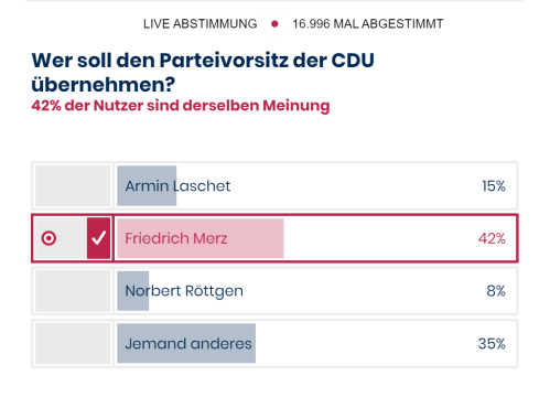 CDU-Vorsitz-RND