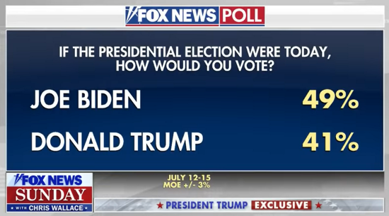 Fox News Poll 1