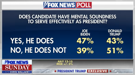 Fox News Poll 3
