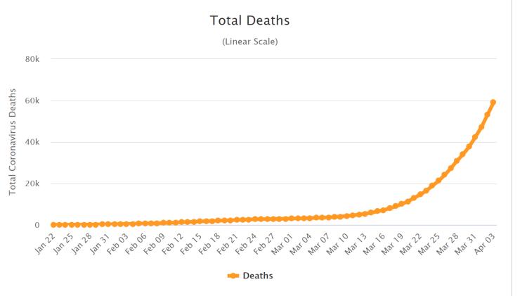 Graph-Todesfälle-2020-04-03