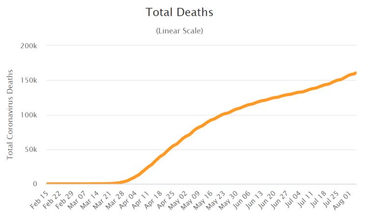 USA Todesfälle