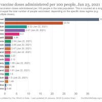 Vier Wochen Impfkampagne: Deutschland liegt 88 Prozent hinter dem Soll zurück