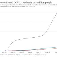 Die verweiblichte, emotionalisierte, infantilisierte Gesellschaft und ihr Versagen in der Pandemie