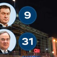 CDU-Bundesvorstand votiert für Laschet als Kanzlerkandidat: So verlief die Sitzung