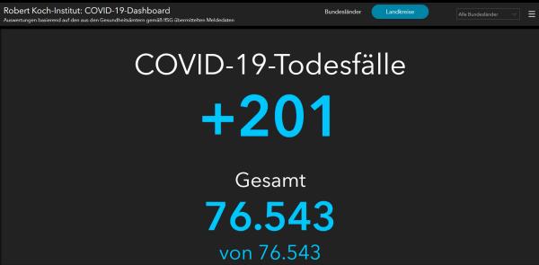 COVID-19-Todesfälle