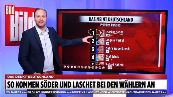 INSA-BILD-Das meint Deutschland-1