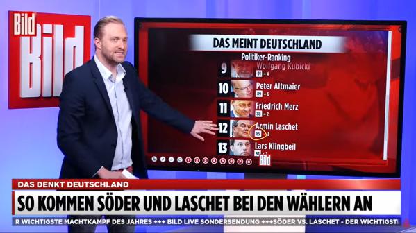 INSA-BILD-Das meint Deutschland-2