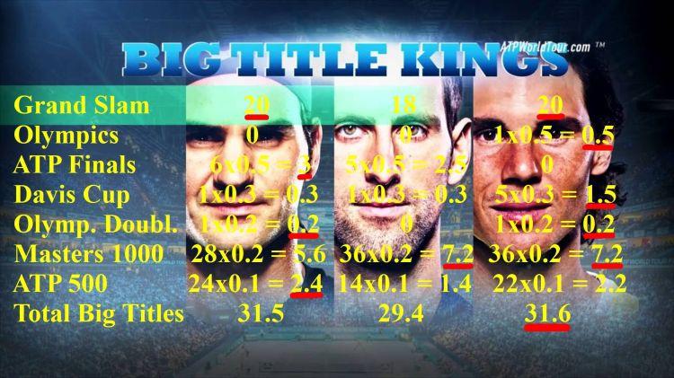 Big Title Kings-2021-05-16-rot