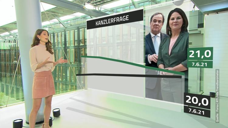 2021-06-09-RTL-1
