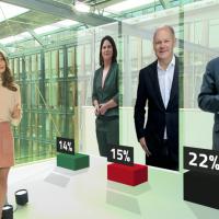 Baerbock fällt in der Bewertung der zehn wichtigsten Politiker auf den letzten Platz