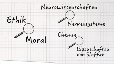 Moral-Ethik