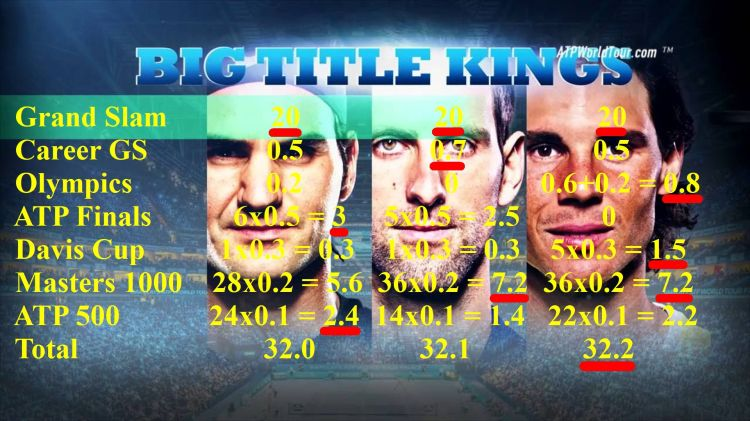 Big Title Kings 2021-07-11-gelb-rot