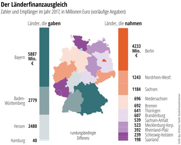 2017-Geber-und-Nehmer